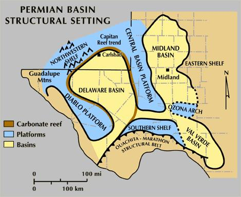 Permian Basin Structural Setting