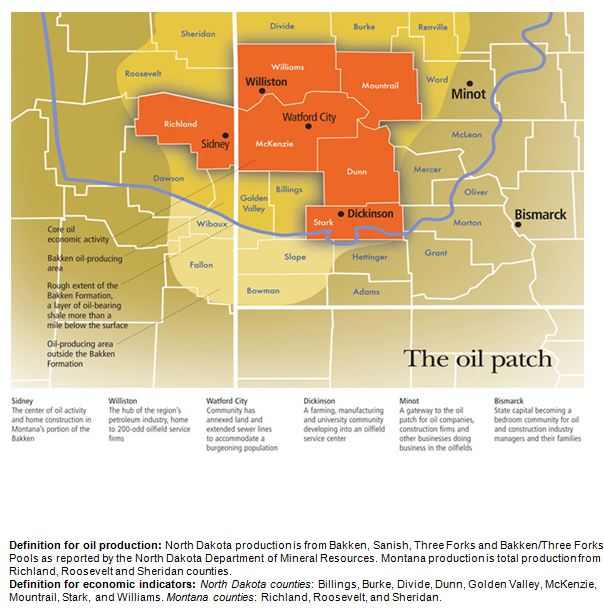 The Oil Patch